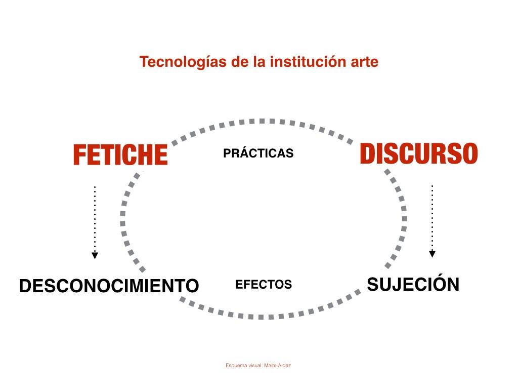 TECNOLOGÍAS DE LA INSTITUCIÓN 1.005